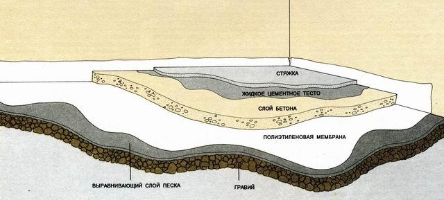 5_betonnij
