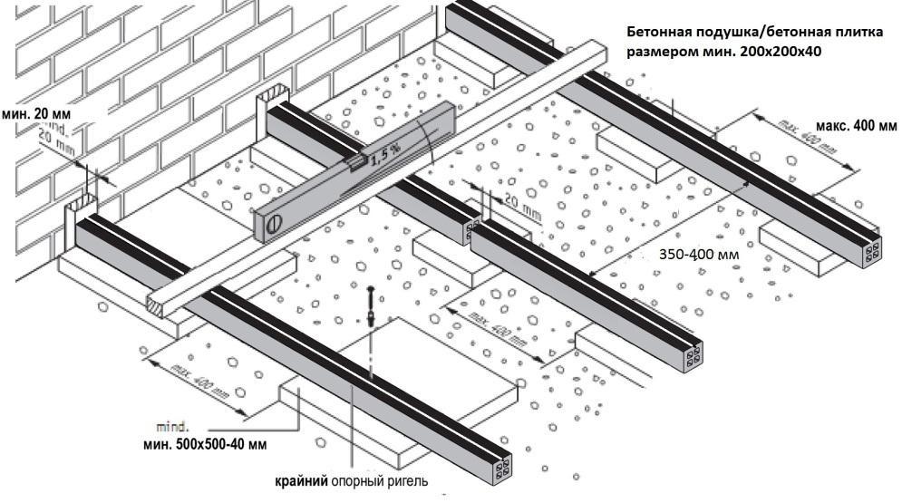 Схема-укладки-опорных-лаг-бетонное-основание1
