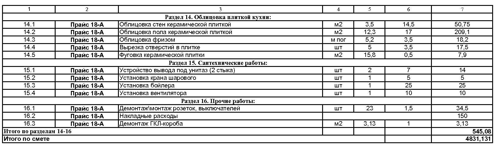 1328603845_okonchatelnaya44_150x150_p1
