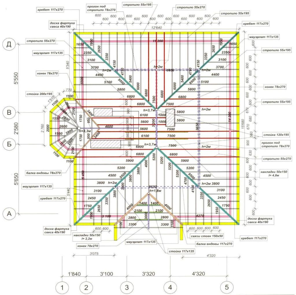 kryshi-stropilnaya-sistema-2