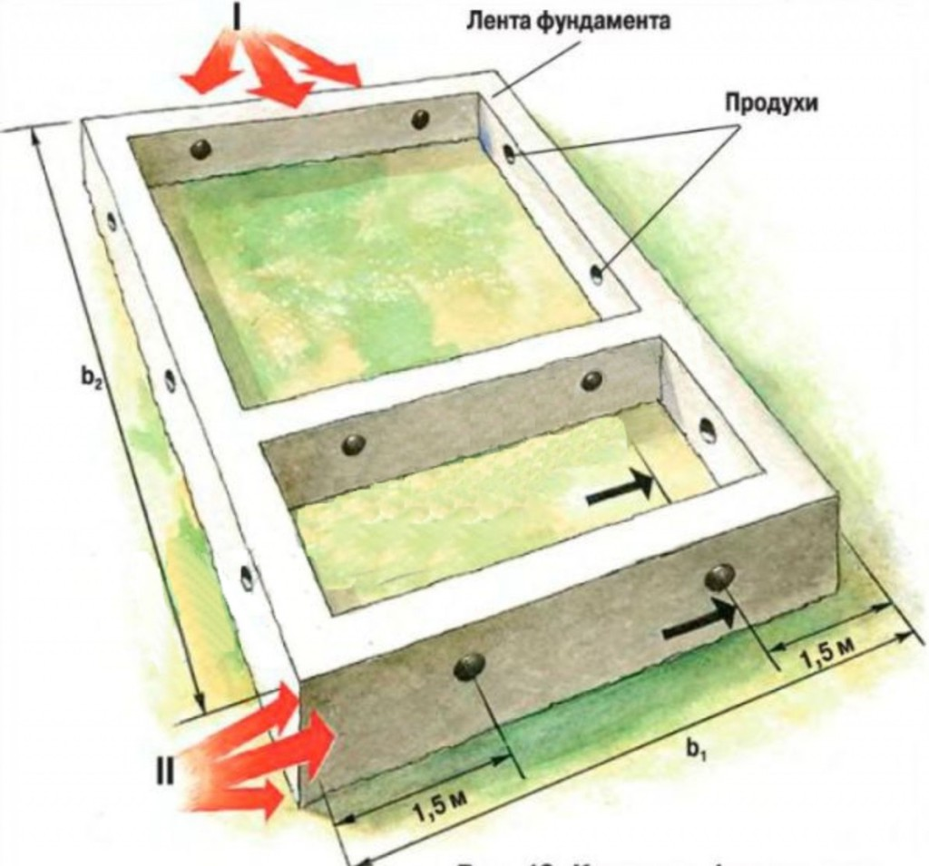 12-Skhema-monolitnogo-fundamenta-dlya-doma-iz-brusa