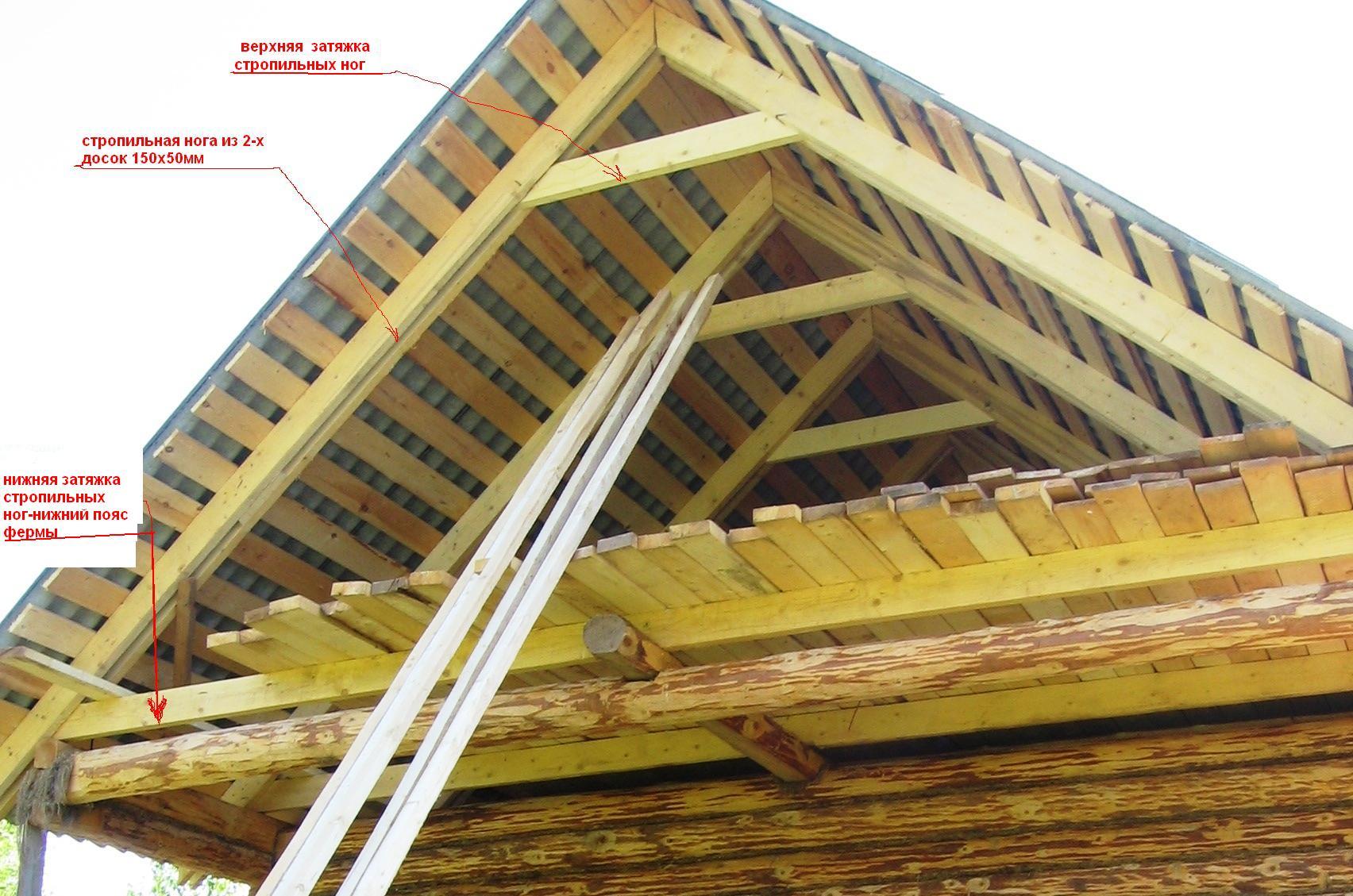 Каркас для деревянного дома своими руками фото 17