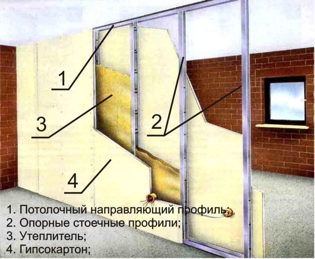 Как-правильно-крепить-листы-к-перегородке-1024x900