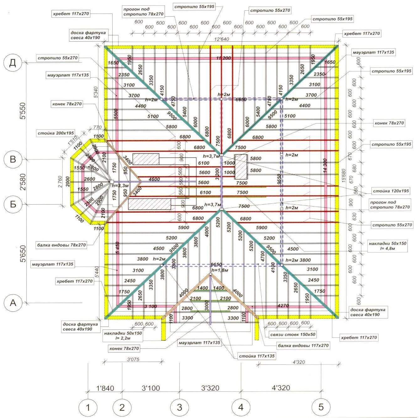 Схема узлов в пожаротушении