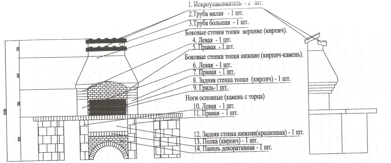 мангала схемы кирпича чертежи из