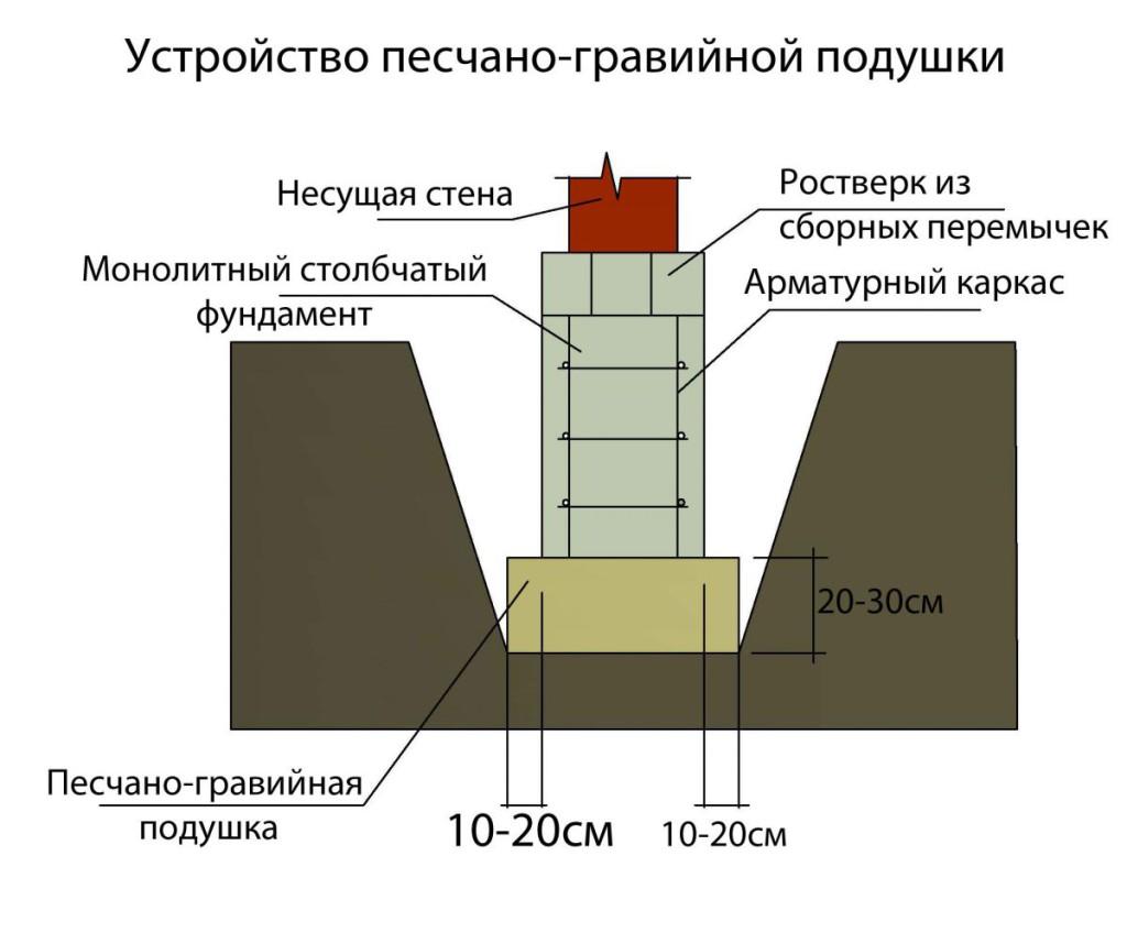 kartinka-9-big-image