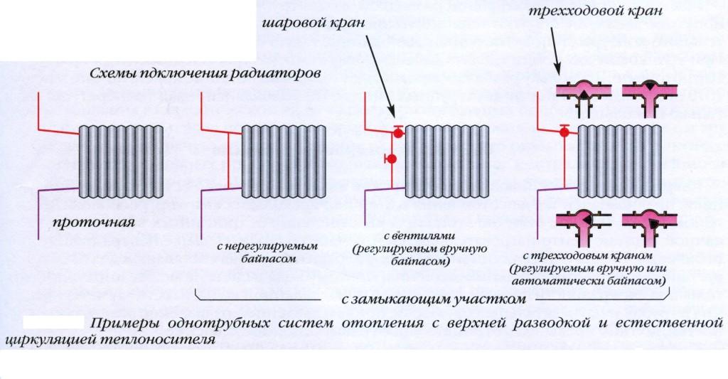 Shema-odnotrubnoj-sistemy-otoplenija10