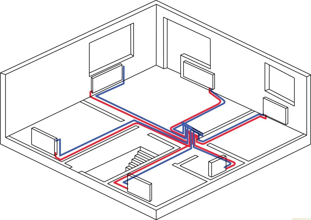 aljuminievye-radiatory-otoplenija-shema-podkljuchenija