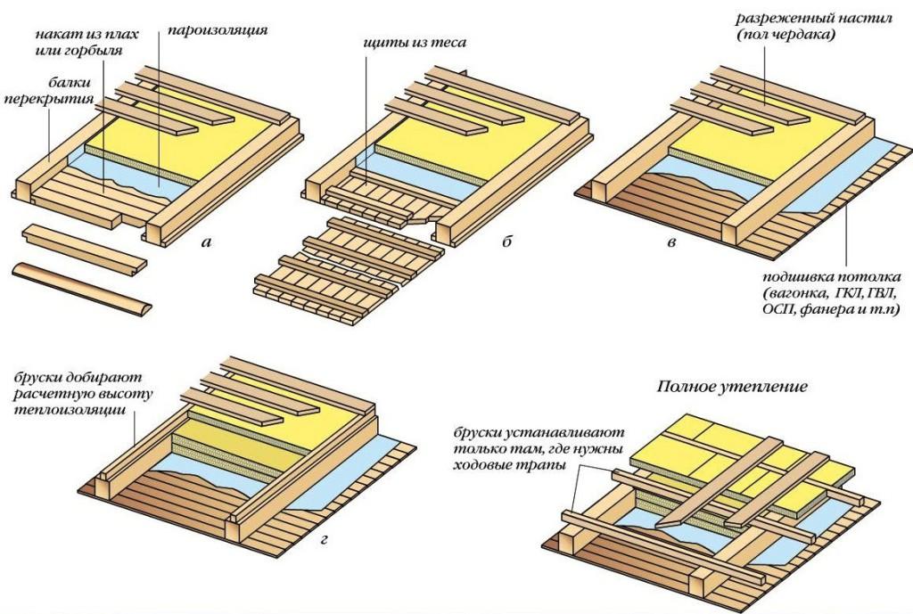 kreplenie-derevyannyx-balok-i-ustrojstvo-perekrytij_5