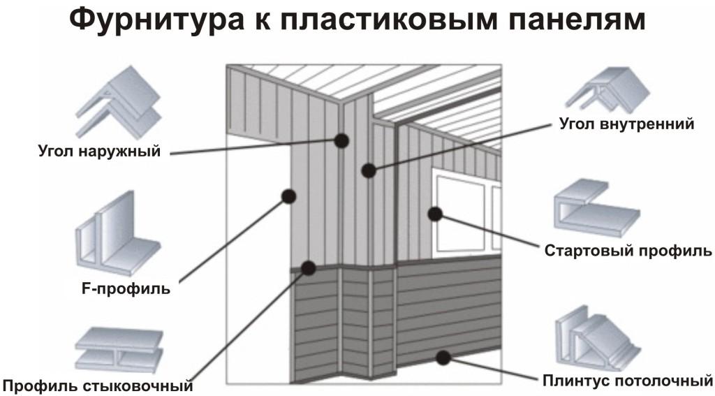 plastikovye-paneli-furnitura1