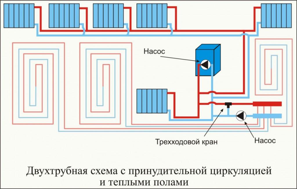 shema-dvuhtrubnaya-systema2