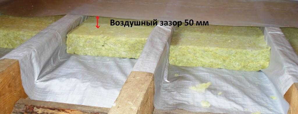 ukladka-bazaltovoy-vaty
