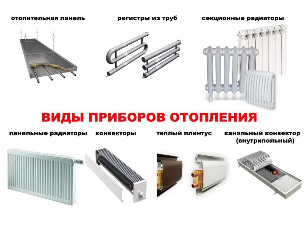 vidy-otopitelnyh-priborov-2
