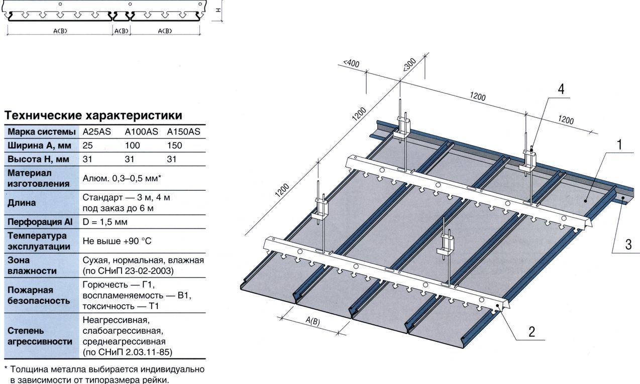 Реечный потолок схема монтажа 280
