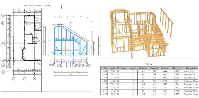 2Пример-расчёта-количества-бруса-для-каркасного-дома-в-проектной-документации