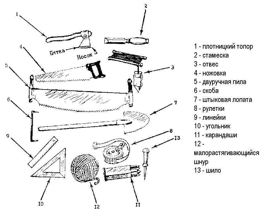 Instrumenty-dlja-zameny-vencov
