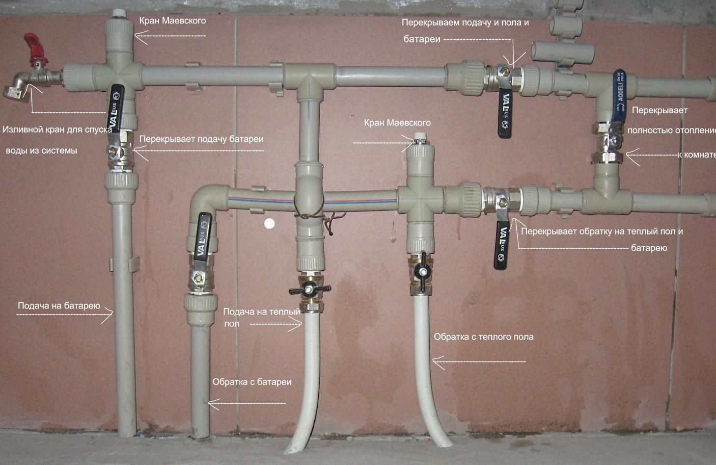 Монтаж отопления санкт петербург