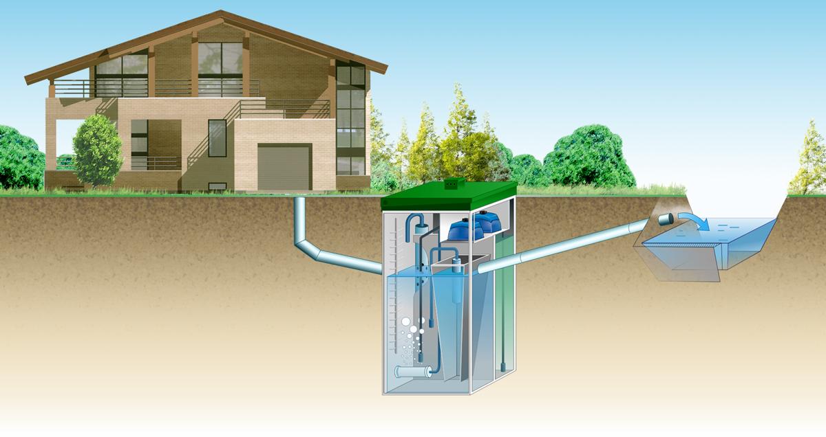 Отвод-очищенной-воды-в-ливн