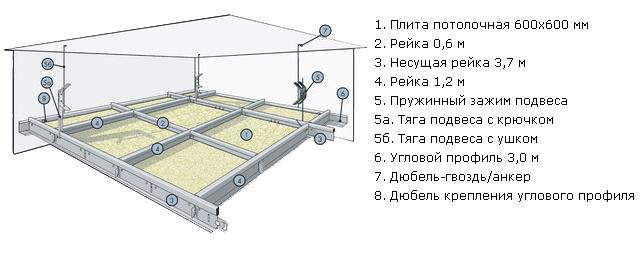 Risunok-1-Shema-montazha-potolka-Armstrong