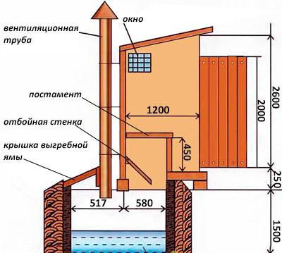 Shema-dachnogo-tualeta