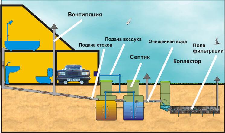 content_voprosy-i-otvety-po-avtonomnym-sistemam-kanalizatsii-3__econet_ru
