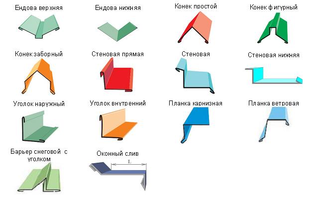 dobornye_elementy