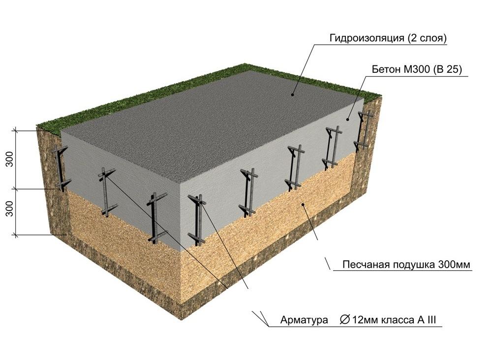 monolitnye-zhelezobetonnye-fundamentnye-plity
