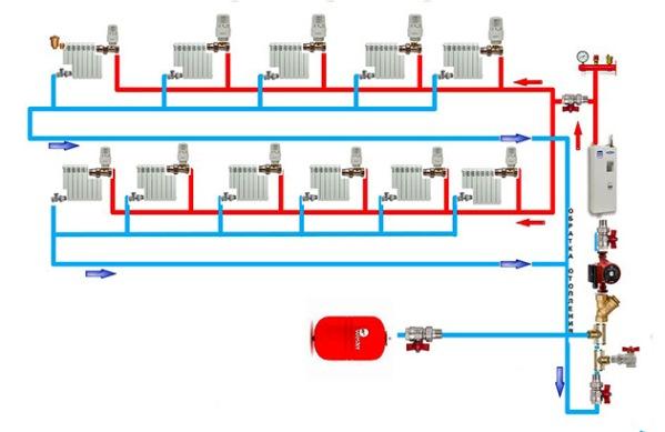 dvuhtrubnaja-zakrytaja-sistema-otoplenija