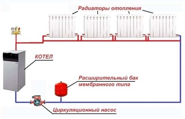 leningradskaja-sistema-otoplenija