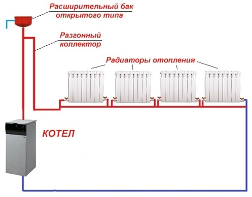 shema-leningradskoj-sistemy-otoplenija