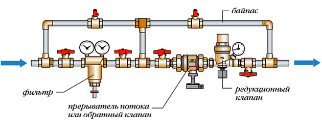 shema-podpitki-2