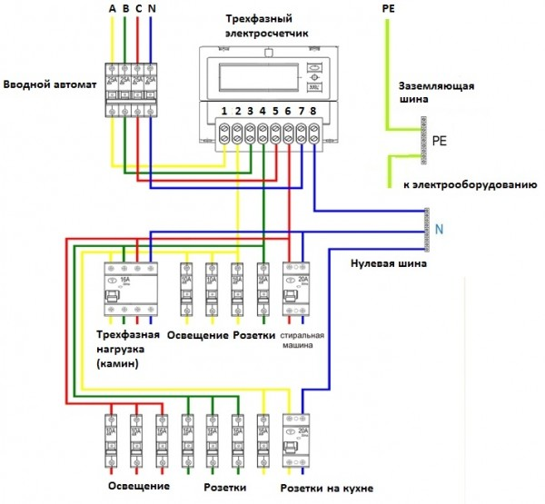 sxema_podklyucheniya_elektroschetchika_схема_подключения_трехфазного_электросчетчика_1-600x555