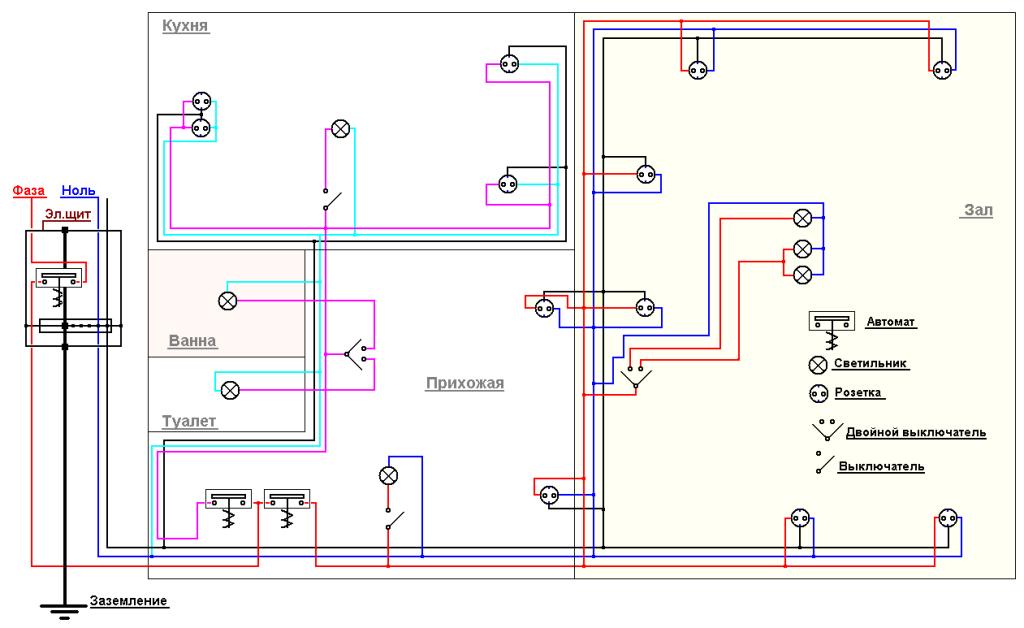 electroprovodka_v_kvartire-1