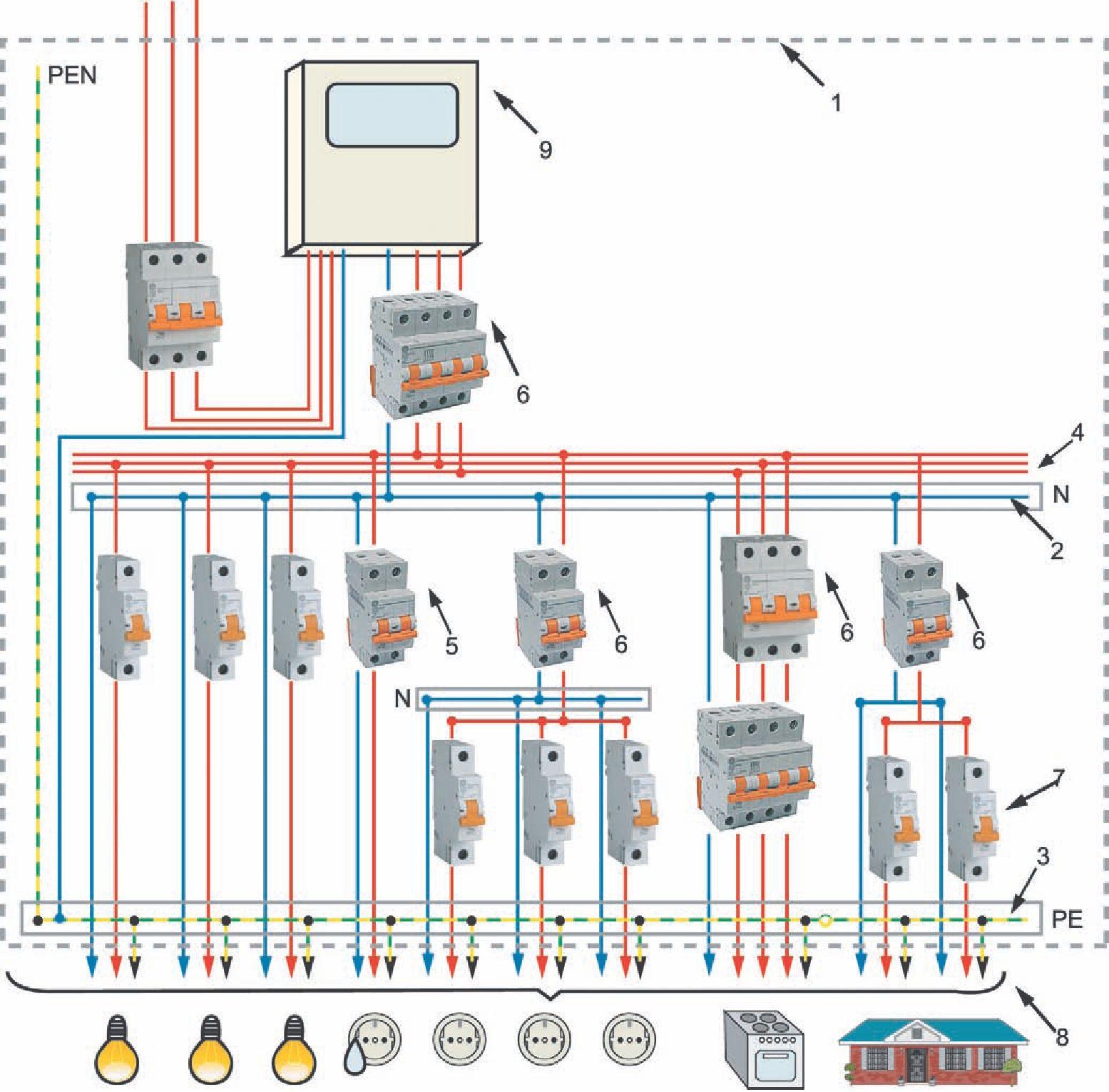 elektrichestvo-v-chastnom-dome-10