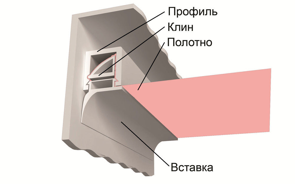 klinovoe-kreplenie-natyazhnogo-potolka