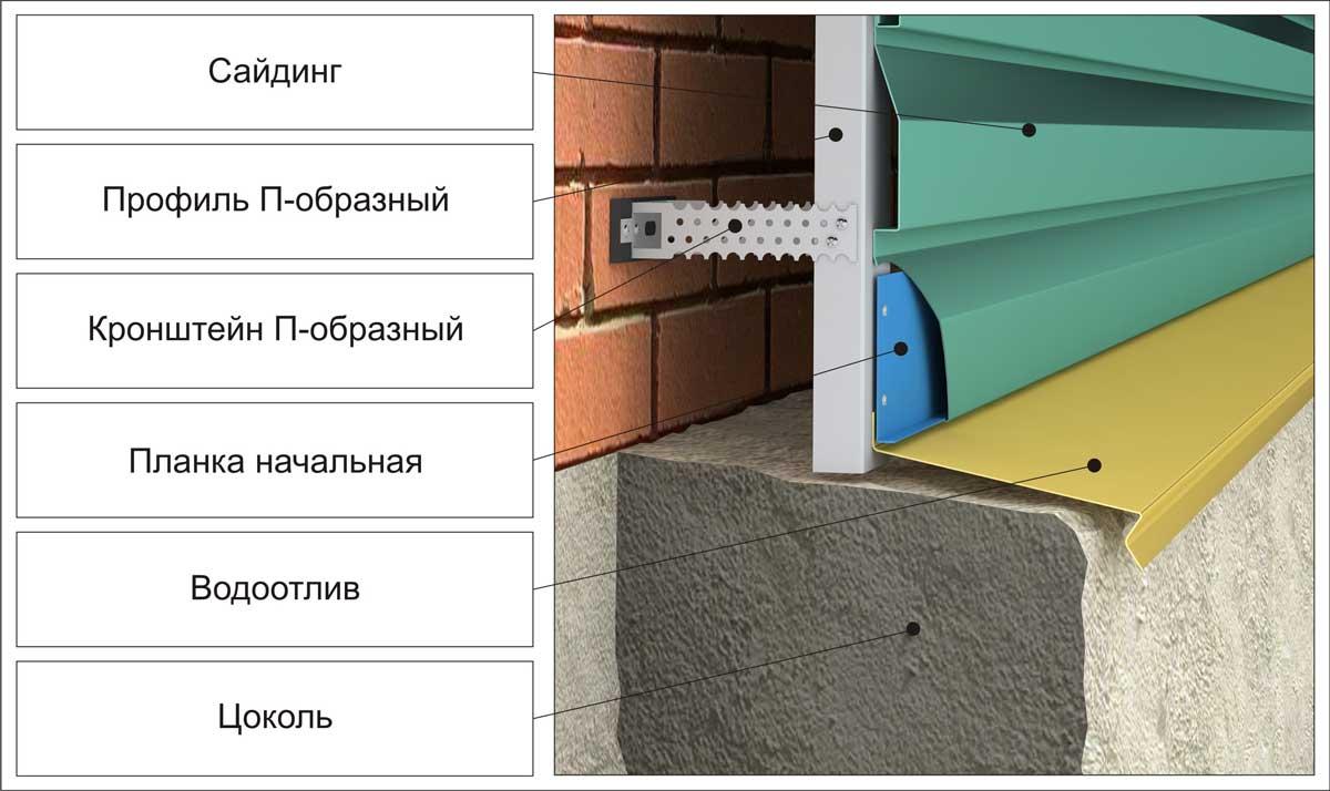 Монтаж сайдинга винилового с утеплителем своими руками 52