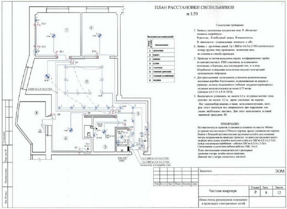 proekt_elektrosnabjeniya_kvartiri
