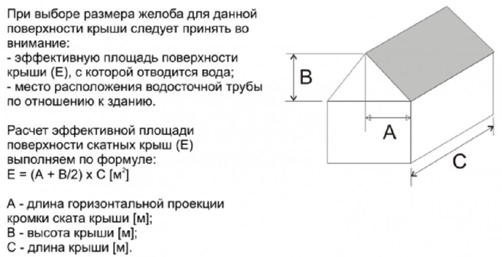 1445697744_raschet-vodostoka-otvet-1